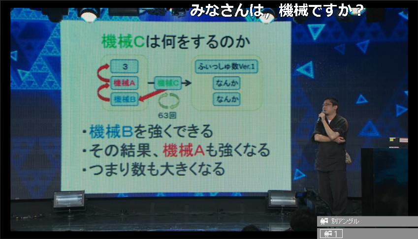 ふぃっしゅ数Ver.1を解説する小林銅蟲さん