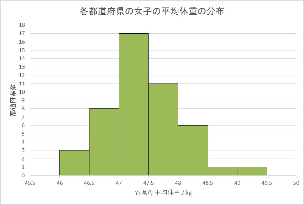 %e4%bd%93%e9%87%8d