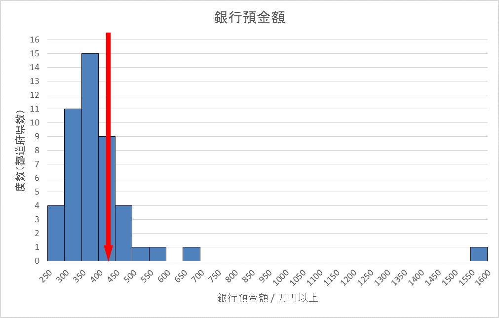 %e6%ad%a3%e3%81%97%e3%81%84%e5%b9%b3%e5%9d%87