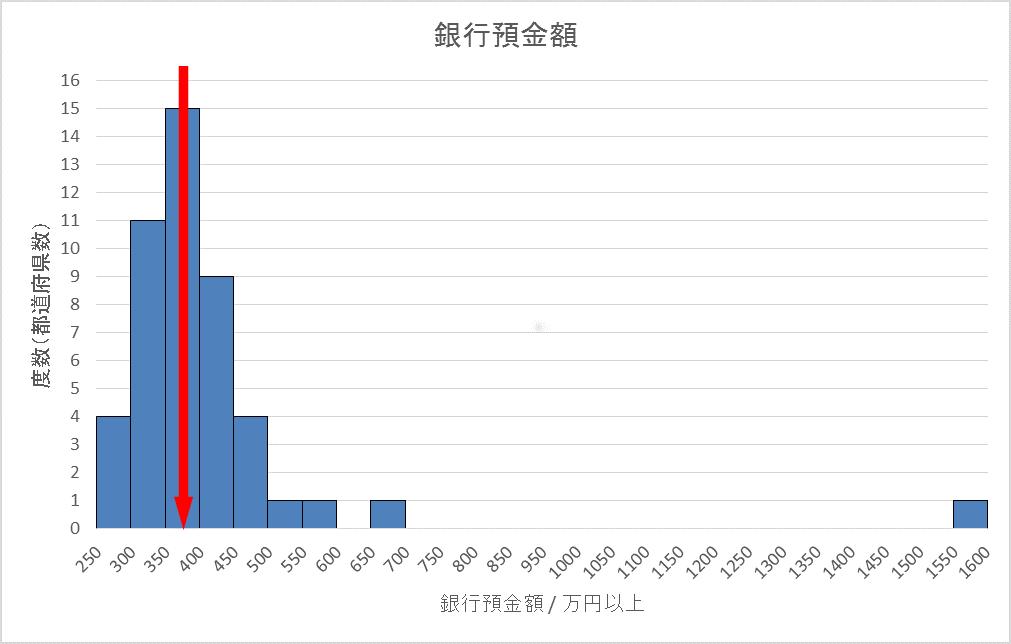 %e9%96%93%e9%81%95%e3%81%a3%e3%81%9f%e5%b9%b3%e5%9d%87
