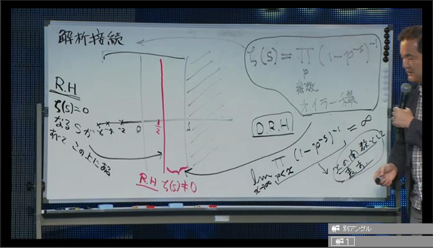 Deep Riemann予想について説明する小山教授